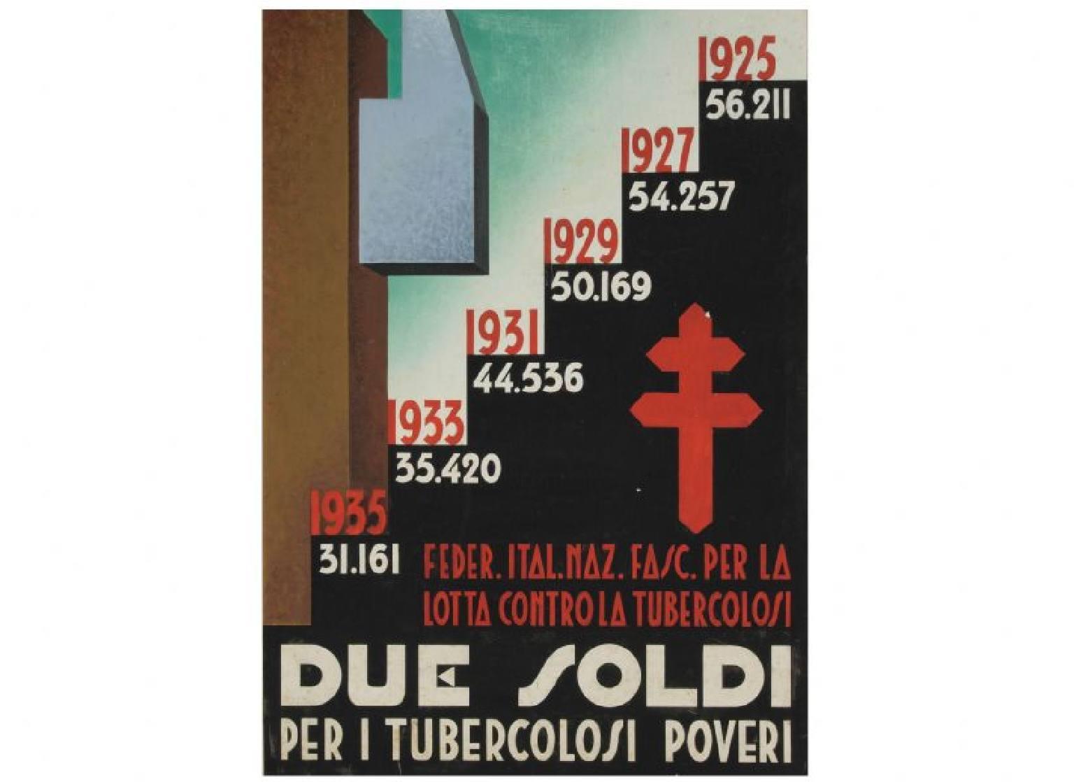 Strumenti medici d'epoca/1607-Bozzetto antico 1930