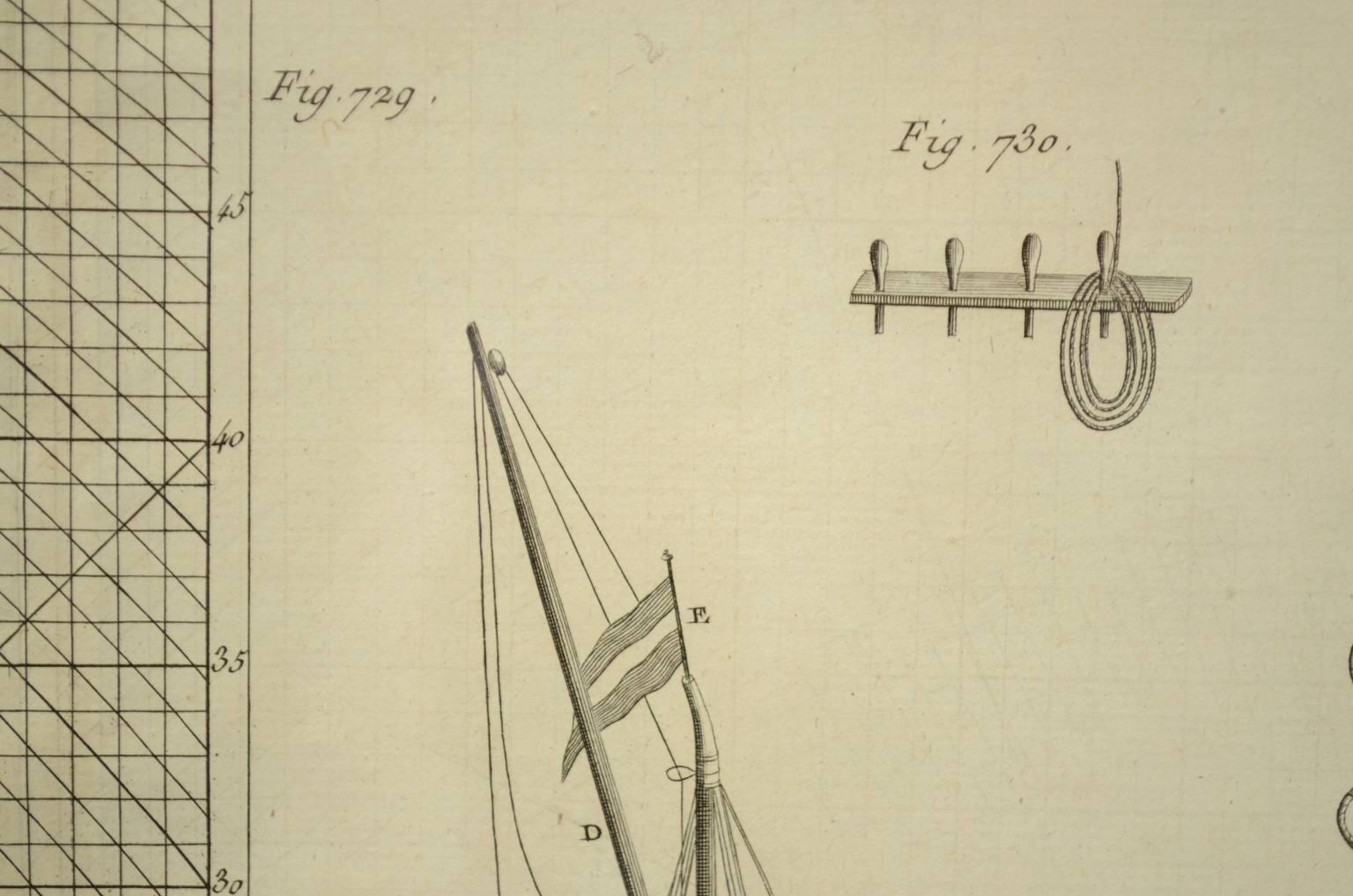 Antiquariato nautico/5690-Stampa Panckoucke