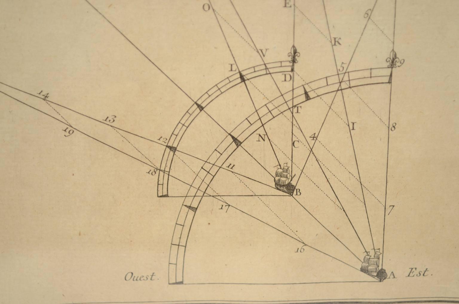 Antiquariato nautico/6082-Evolutions navalles