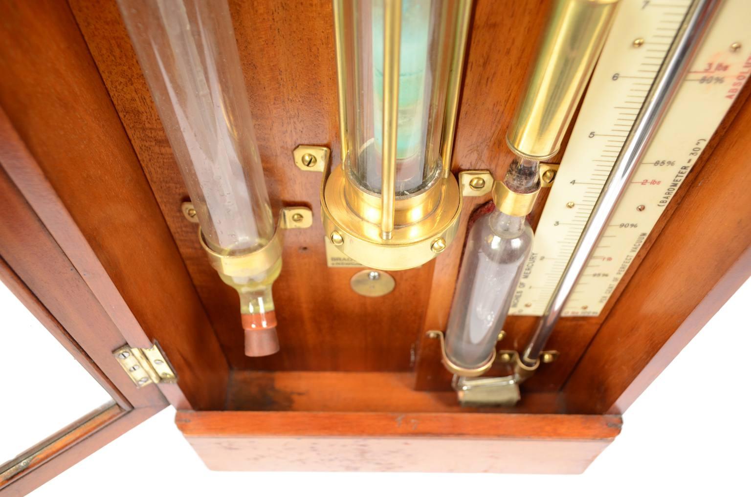 Strumenti di misura antichi/A100-Kenotometer