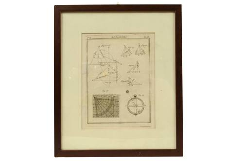 Nautical antiques/5697-Antique print/More info
