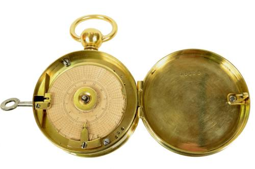 Strumenti di misura antichi/A134-Orologio da metronotte/Più info